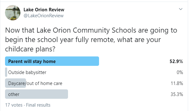Lake Orion Review – Aug. 26 Twitter Poll